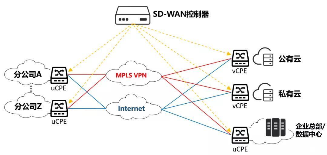 "5G CPE是个什么东西?5G CPE就是一个加强版""光猫"""