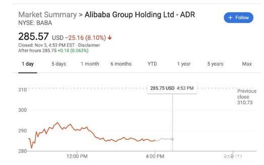 拼多多股价盘中一度高涨9%,市值近1200亿美元