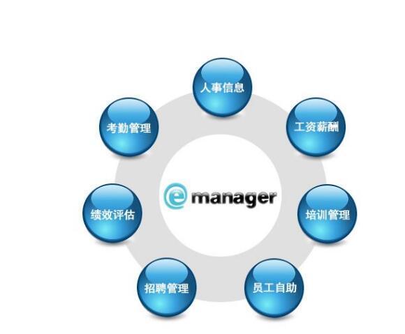 人力资源管理做什么?日常工作内容是什么啊
