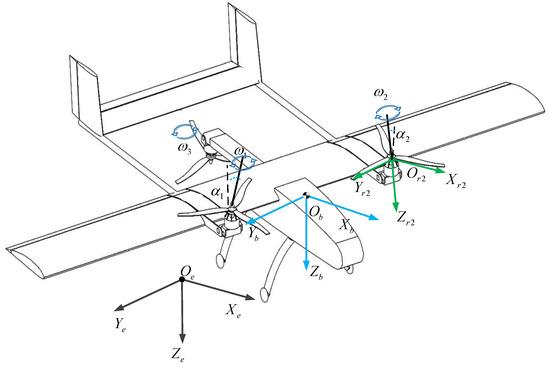 新型滑模控制器,可优化无人机悬停时的稳定性