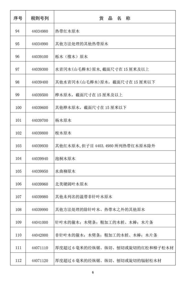 """海南自由貿易港原輔料""""零關稅""""政策出臺!下月起執行"""