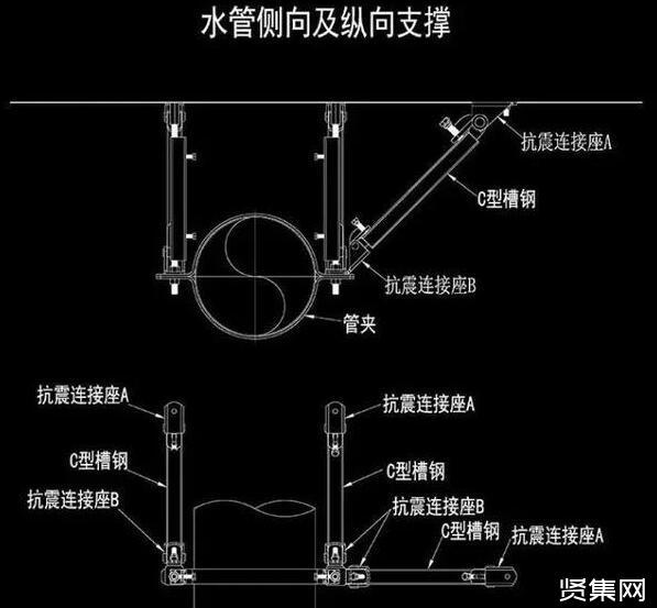 关于建筑给水排水抗震设计中问题的几点总结