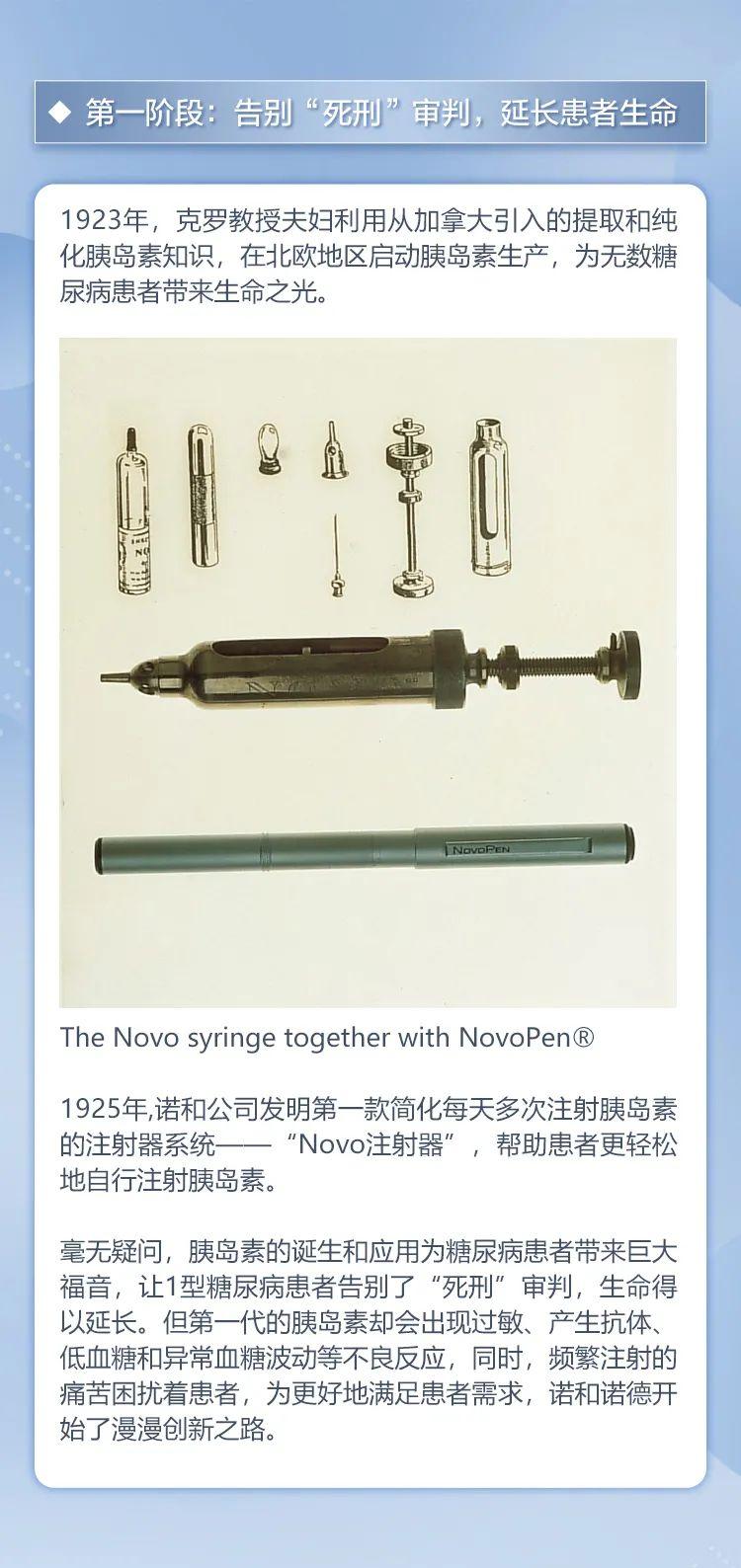 諾和諾德與胰島素的百年故事:漫談糖尿病治療之路