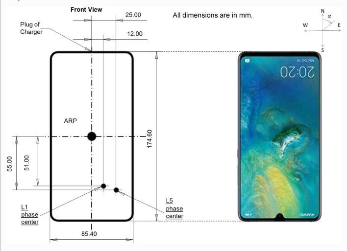 对安卓手机的定位进行超级精确的校准!