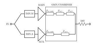 2.8GHz–3.6GHz 20W氮化镓Doherty功率放大器的设计方法