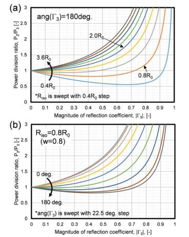 一种新型Doherty功率放大器自适应输入功率分配电路的设计方法