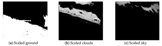为确保无人机安全运行,科学家利用超像素分割技术对飞行环境进行分类!