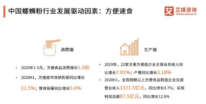 2020年中國螺螄粉行業分析報告:年產值將達90億元