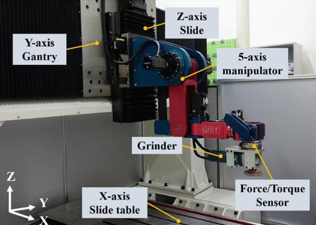 機械手極致的摩擦帶來器械極致的光滑!