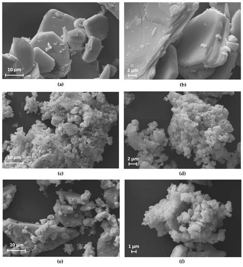 研究发现,机械研磨工艺会影响三维和二维钙钛矿晶体的性能!