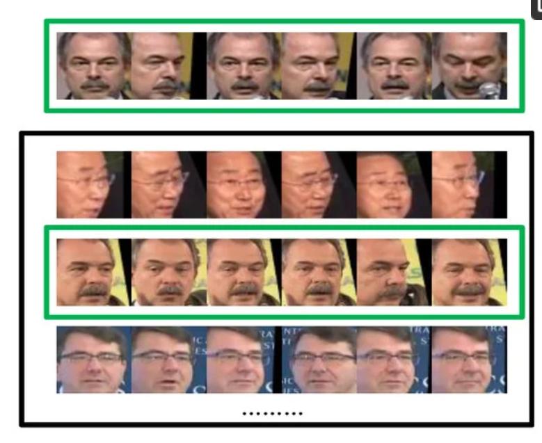 新一代多姿态人脸识别技术,可在不受限制的场景中使用!