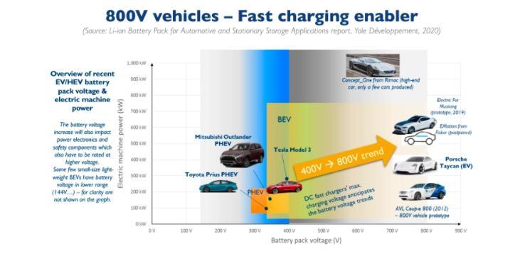 可再生能源推动电力电子的未来