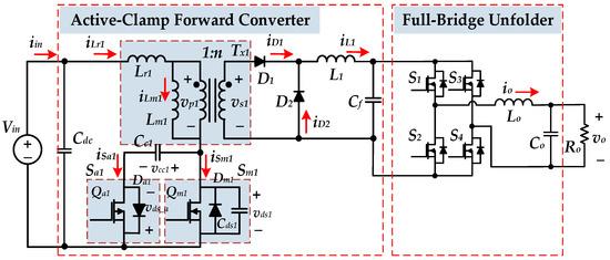 新型钳位正向逆变器,适用于输入电压变化较大的光伏电力系统!