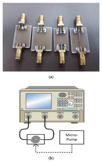 新型可调式螺线管电感器,可搭载于小型通信设备上!