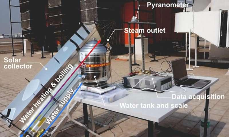 太阳能设备可以在偏远地区为医疗器械消毒,且无需用电