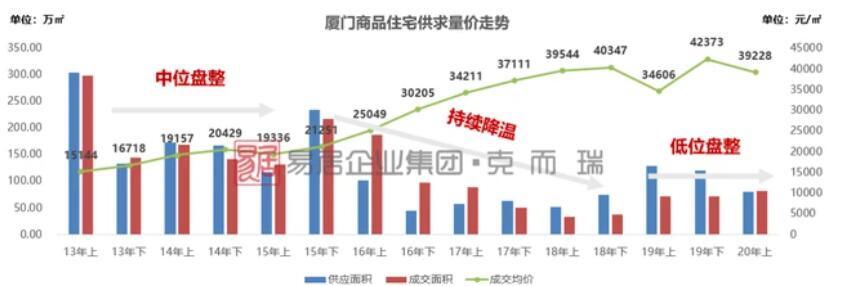 房价调控又一创新:涨幅红线来了,每年只准上涨5%