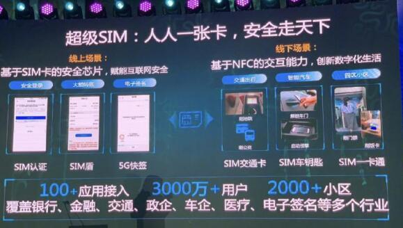 《【天富app登录】中国移动超级SIM卡横空出世 一卡走天下,还能启动私家车》