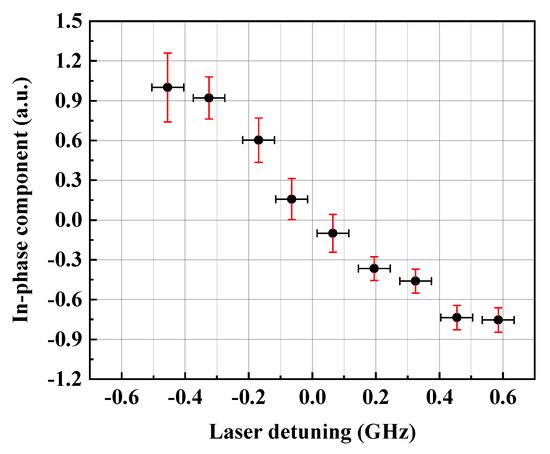 《【天富测速登录】新研发的激光泵浦4He磁力仪,可用于测量地磁场和空间磁场强度!》