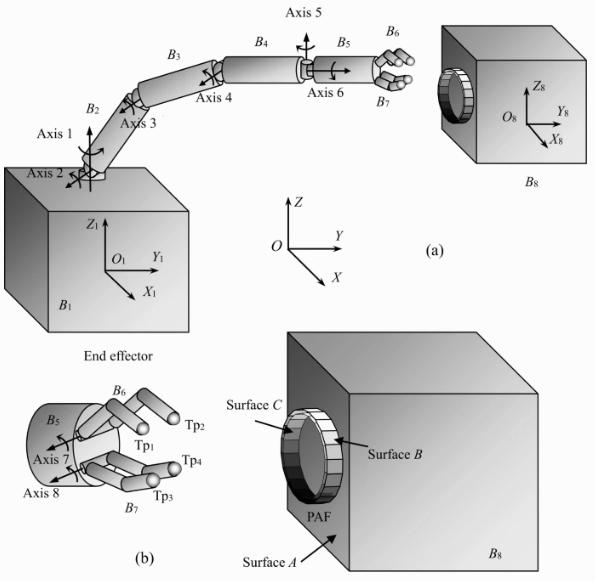 空间机器人的抓取动作与卫星接触控制竟能相联系!