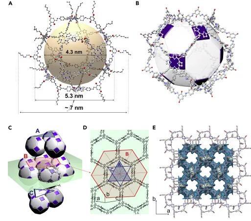 史上最大全有机结构笼状分子面世!有望成为新型生物大分子运输材料