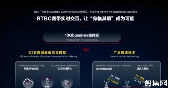 美国研发6G想要超过华为,华为再度霸气官宣:向5.5G时代进军