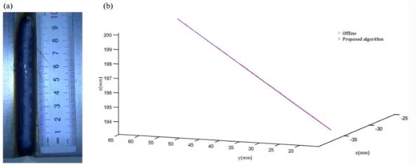 超精准快速的测量系统,在焊接时能提高定点亮度!