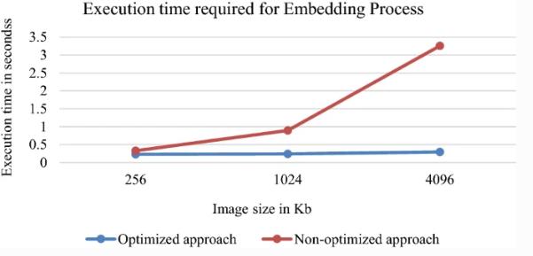 如何追踪图片的源头?来看看研究人员如何给图片添加实时水印