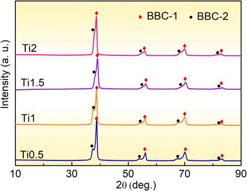 生物医用Ti-Zr-Nb-Ta-Mo高熵合金性能如何?科学家展开了研究
