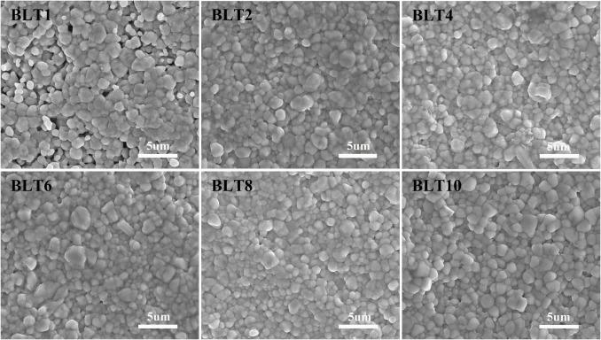 掺锂钛酸钡陶瓷的储能性能和介质击穿强度如何?科学家对此展开了研究