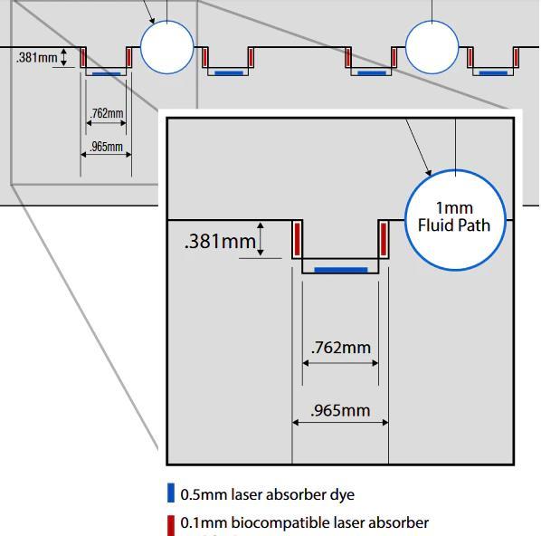 艾默生推出透射红外激光焊接技术 增强医疗设备塑料激光焊接的能力