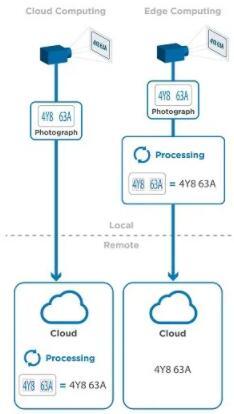 《【天富娱乐平台app】制造过程数据更精准!智能传感器和边缘计算可提供实时制造控制》