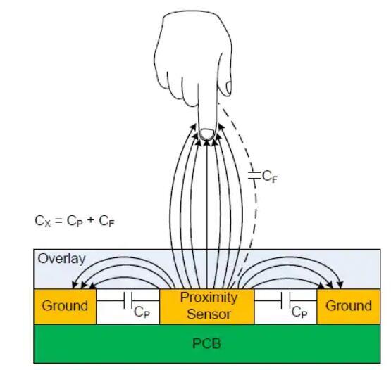 《【天富娱乐手机版】旋转变压器和编码器常见类型及应用分析》