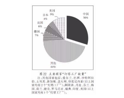 清华大学教授:我国发展建议内循环为主、外循环赋能、双循环畅通