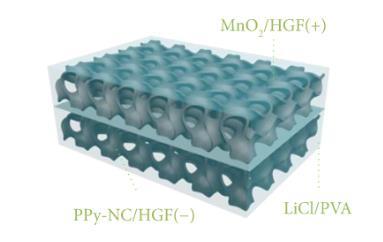 3D打印制备石墨泡沫 实现了电极材料新突破!
