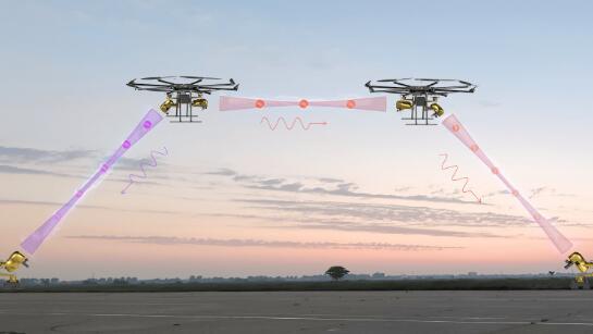 无人机做光学中继站,单模光纤接发信号降损