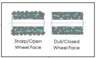 《【oe娱乐注册】零件加工:提升表面光洁度的五大因素》