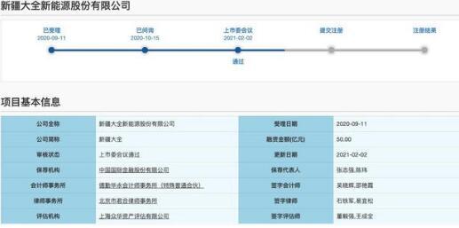 新疆大全科创板IPO成功过会,研发费用核算准确性被关注