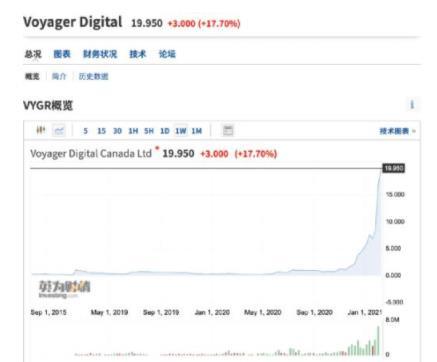 比特币市值超脸书!马斯克引爆加密货币圈!全网10万人爆仓65亿