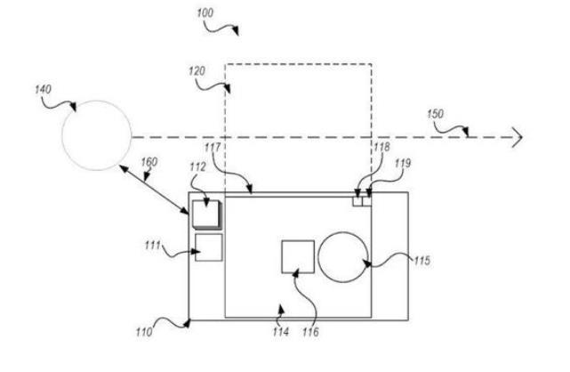 苹果4项自动驾驶专利曝光:突出安全性,苹果造车何时成真?