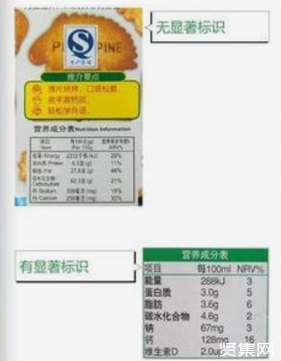 辽宁省大连市市场监管局:春节食品消费 这6条很重要