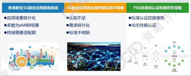 一文了解2021年中国5G应用发展趋势,探索5G融合应用商业模式