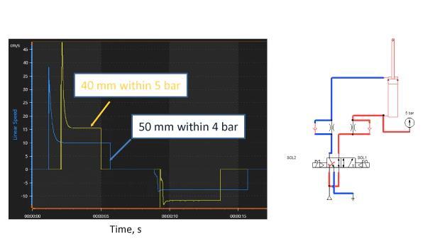 《【天富娱乐登陆app】设计高效气动系统的工具包可促进可持续生产 降低总体成本》