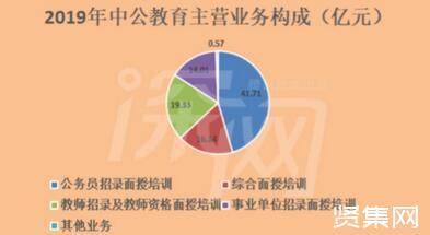 从北大走出的教育首富李永新,豪掷10亿创北大捐赠纪录