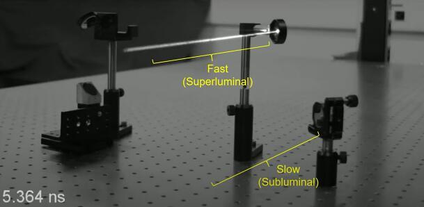 《【天富测速登录】超快速摄像机揭示了如何在飞行中捕捉光脉冲?》