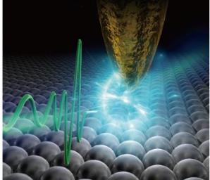 研究人员开发一种显微镜技术 为纳米技术发展打开新大门提供了新平台
