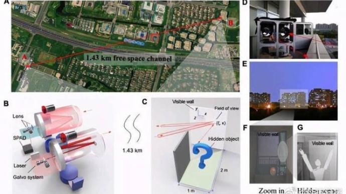 """中国科学技术大学实现1.43公里远距离非视域成像 """"隔墙观物""""不再是空话"""