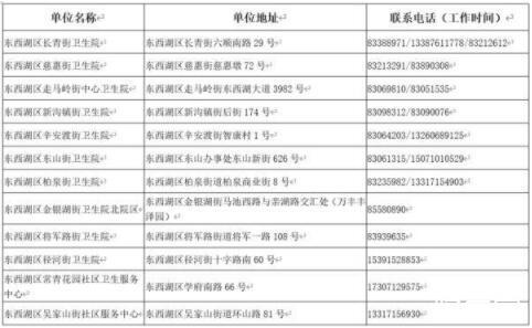 中国其他新冠疫苗的开发进展如何?王华庆:即将进入三期临床阶段
