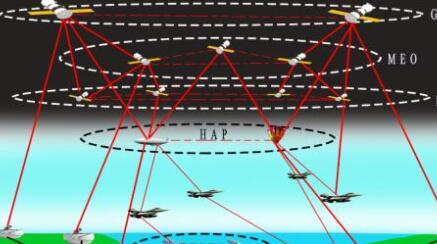 合肥将构建天地空一体化监测网络:设置45个摄像机和12个球机
