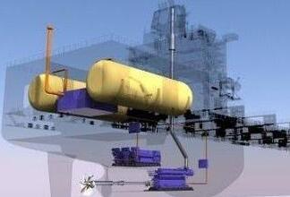 全球碳排放压力与日俱增 氢燃料电池船全球研发进程加速
