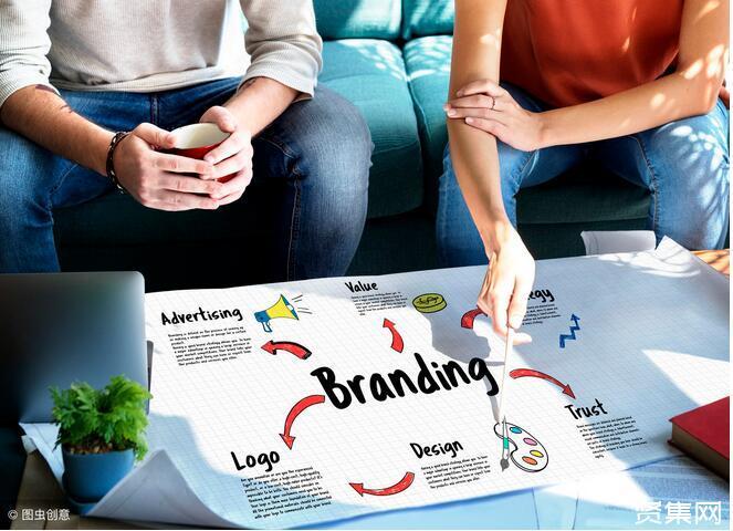 什么是市场营销专业?都学些什么?有前途吗?